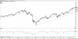 S&P 500 (weekly) 16-Sep-13